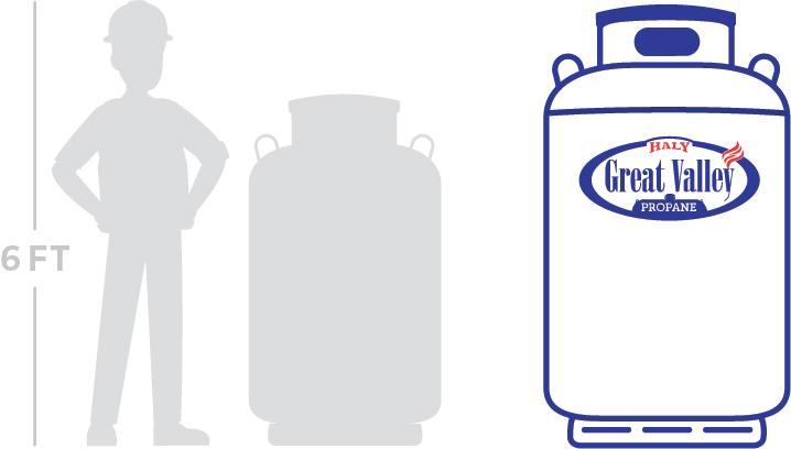 120 gallon